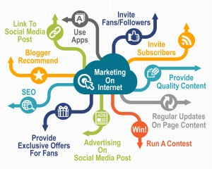 internet-marketing-SEO